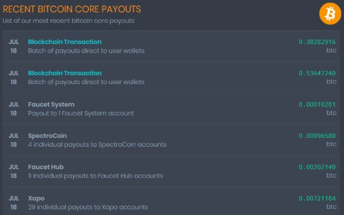 CoinPot Microwallet Adds View Payouts Option To Increase